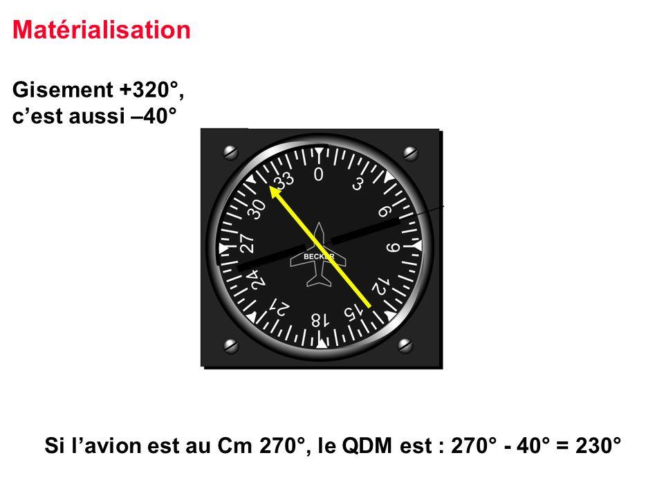 Si l'avion est au Cm 270°, le QDM est : 270° - 40° = 230°