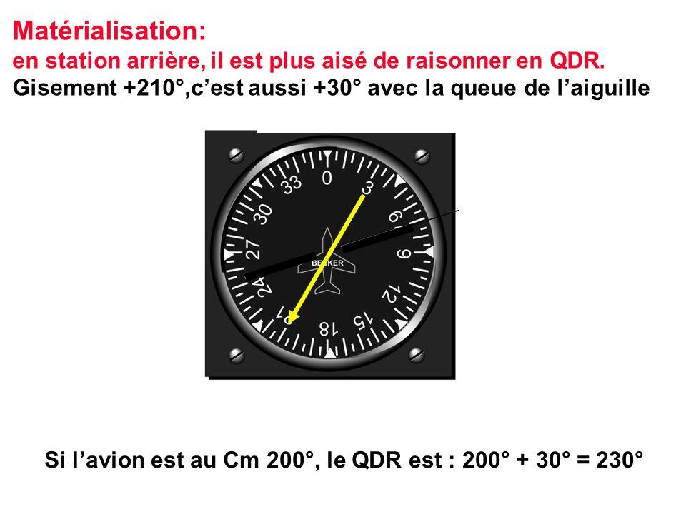 Si l'avion est au Cm 200°, le QDR est : 200° + 30° = 230°