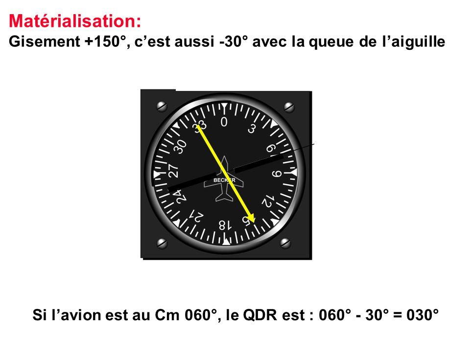 Si l'avion est au Cm 060°, le QDR est : 060° - 30° = 030°