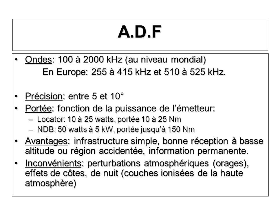 A.D.F Ondes: 100 à 2000 kHz (au niveau mondial)
