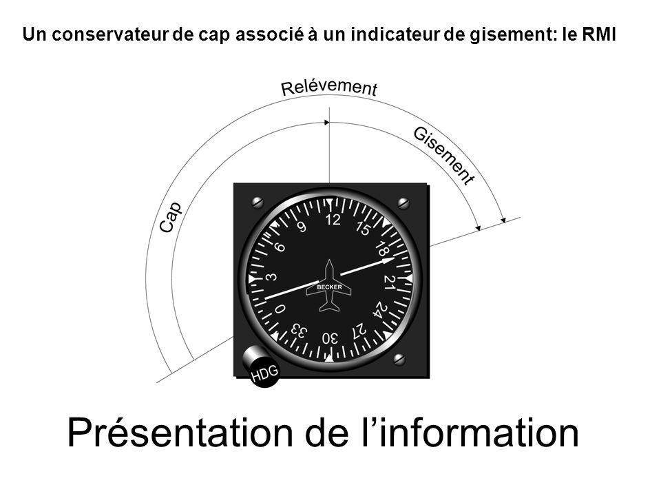 Présentation de l'information