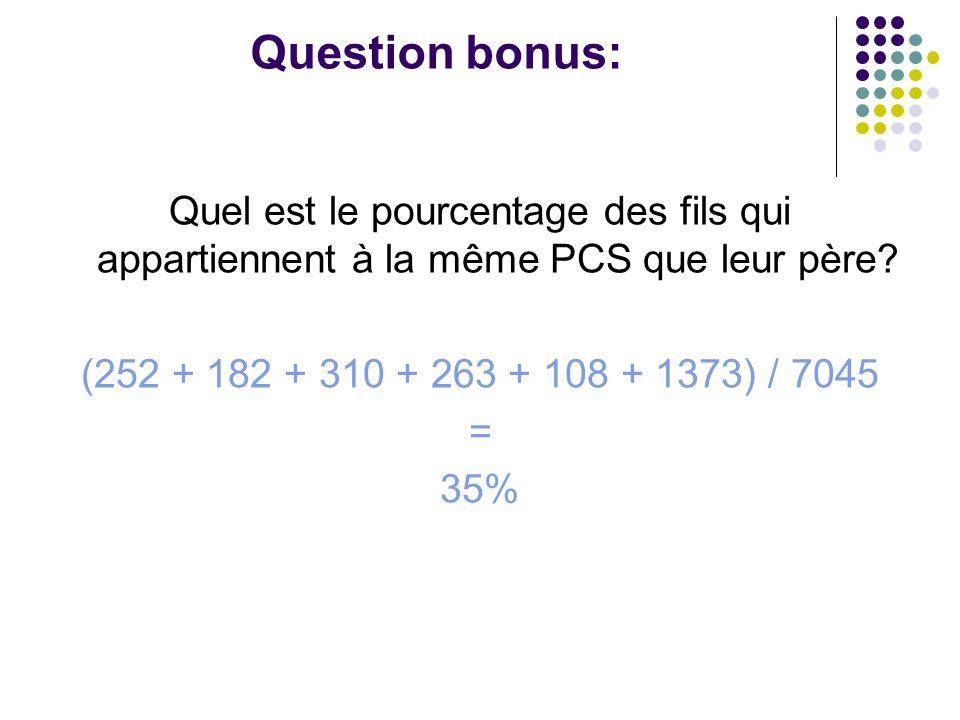 Question bonus: Quel est le pourcentage des fils qui appartiennent à la même PCS que leur père (252 + 182 + 310 + 263 + 108 + 1373) / 7045.