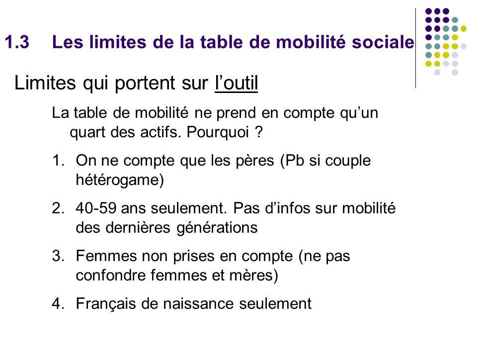 1.3 Les limites de la table de mobilité sociale