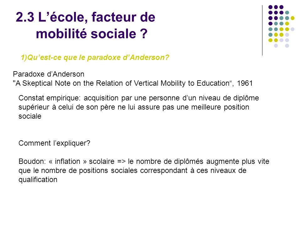 2.3 L'école, facteur de mobilité sociale