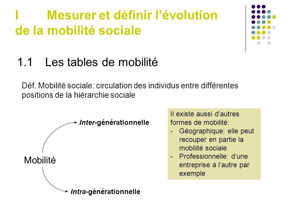 comment rendre compte de la mobilit u00e9 sociale