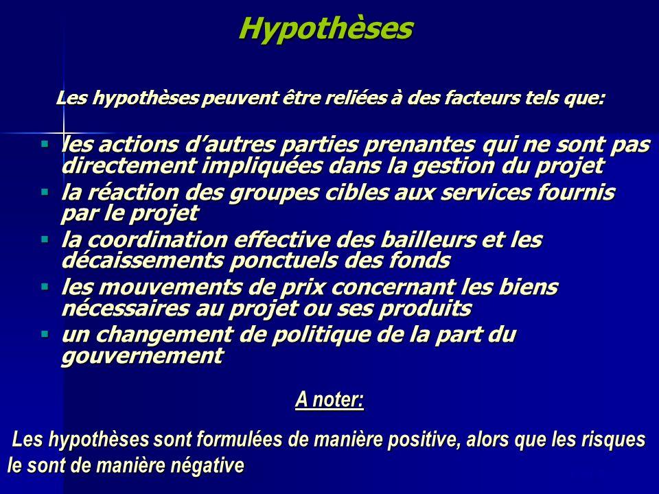 Les hypothèses peuvent être reliées à des facteurs tels que:
