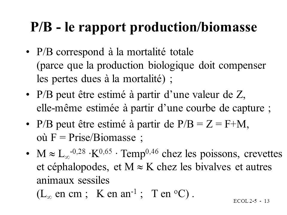 P/B - le rapport production/biomasse