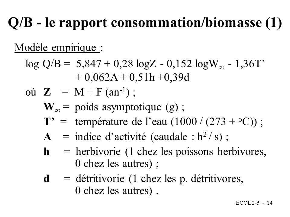 Q/B - le rapport consommation/biomasse (1)
