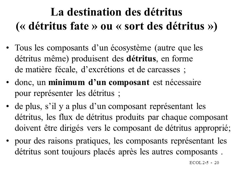 La destination des détritus (« détritus fate » ou « sort des détritus »)
