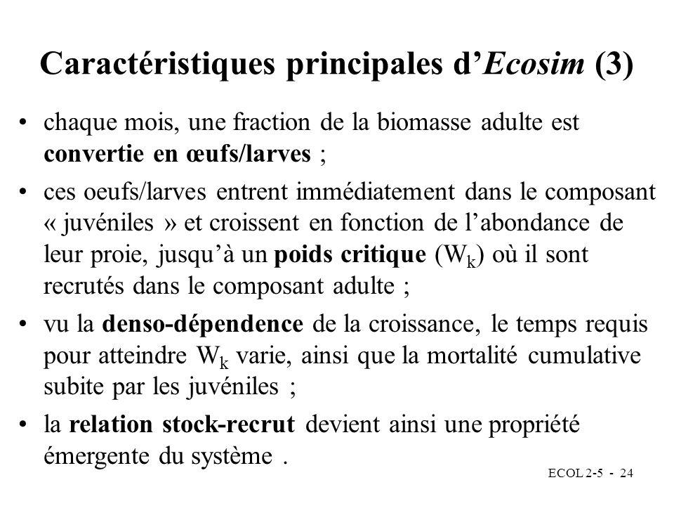 Caractéristiques principales d'Ecosim (3)