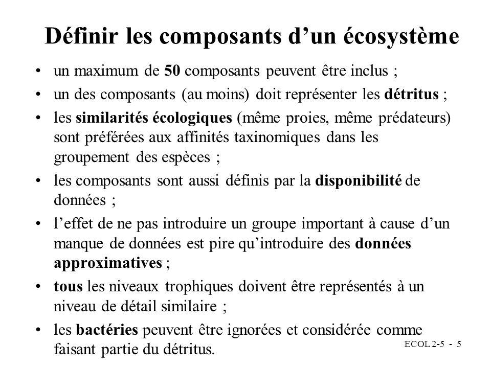 Définir les composants d'un écosystème