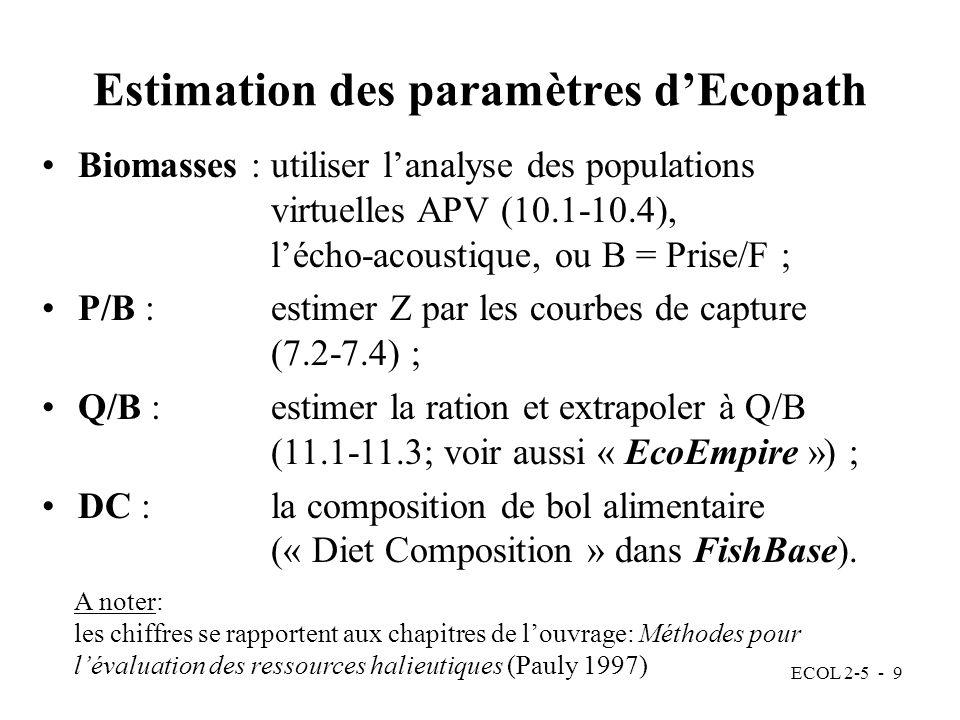 Estimation des paramètres d'Ecopath