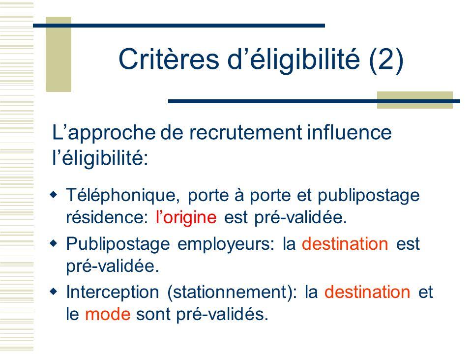 Critères d'éligibilité (2)