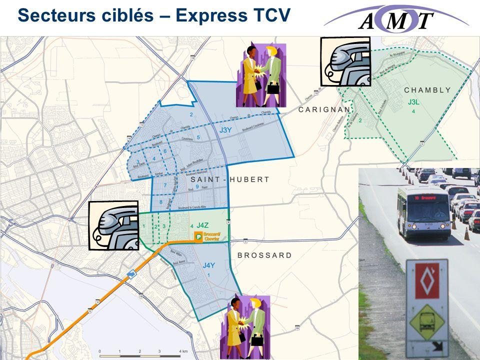Secteurs ciblés – Express TCV