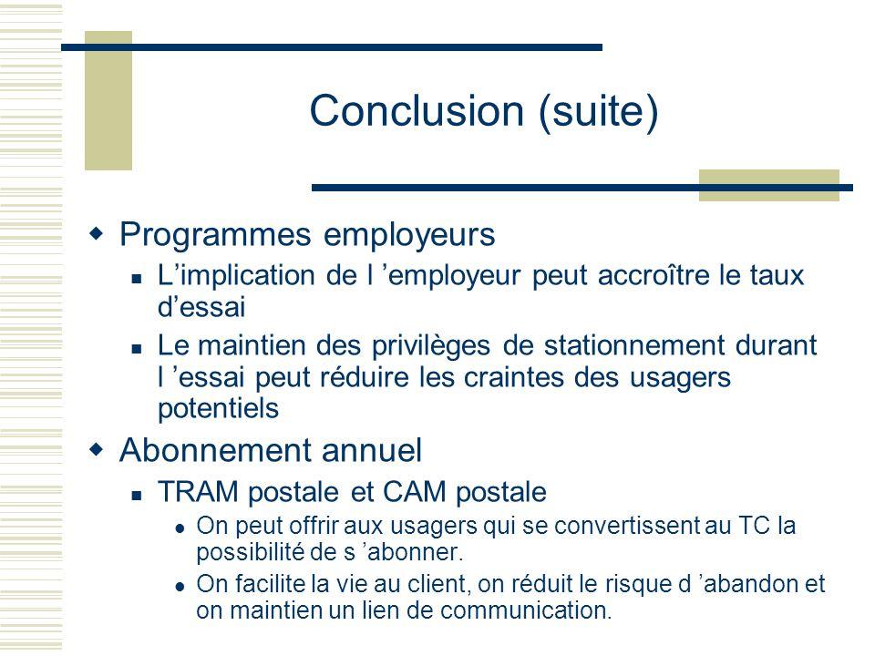 Conclusion (suite) Programmes employeurs Abonnement annuel