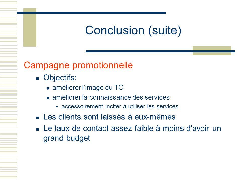 Conclusion (suite) Campagne promotionnelle Objectifs: