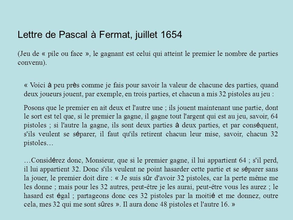 Lettre de Pascal à Fermat, juillet 1654