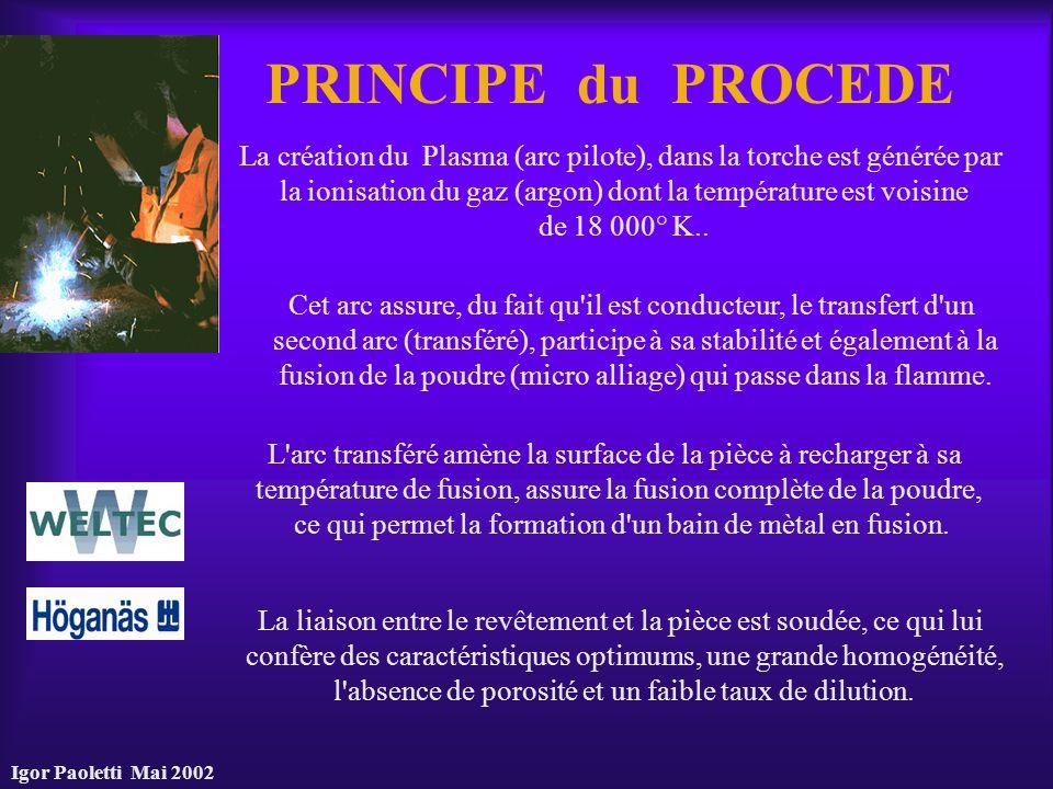 PRINCIPE du PROCEDE La création du Plasma (arc pilote), dans la torche est générée par.