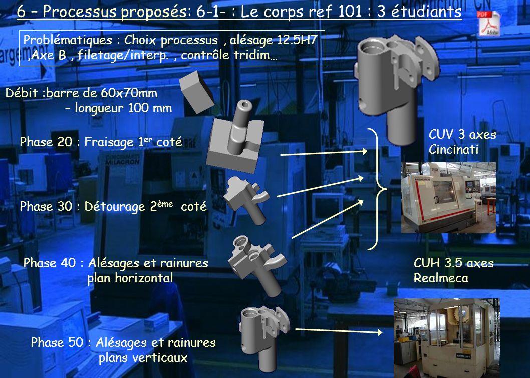 6 – Processus proposés: 6-1- : Le corps ref 101 : 3 étudiants