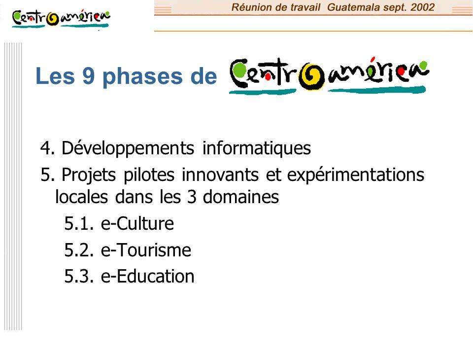 Les 9 phases de 4. Développements informatiques