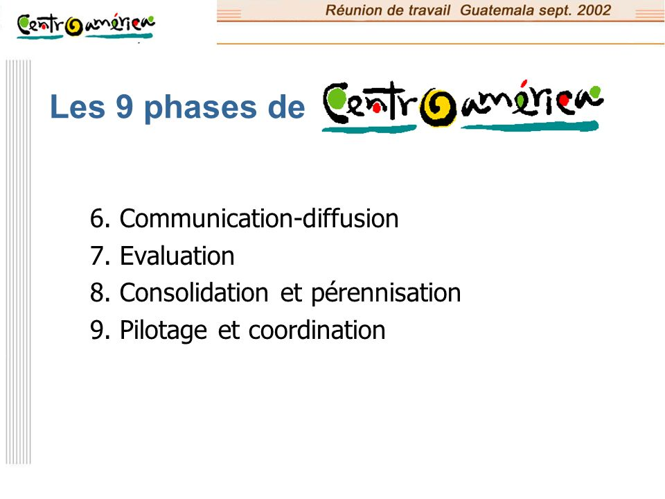 Les 9 phases de 6. Communication-diffusion 7. Evaluation