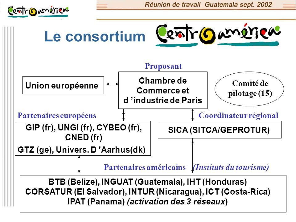 Le consortium Proposant Chambre de Commerce et d 'industrie de Paris