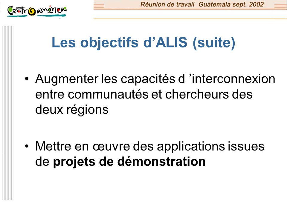Les objectifs d'ALIS (suite)