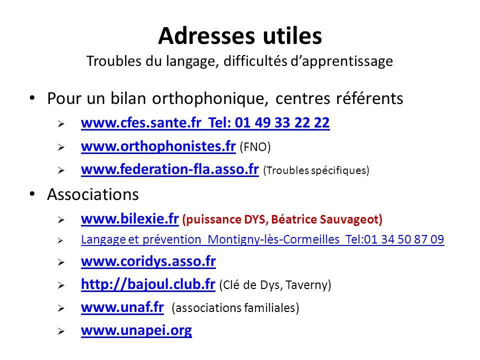 Adresses utiles Troubles du langage, difficultés d'apprentissage