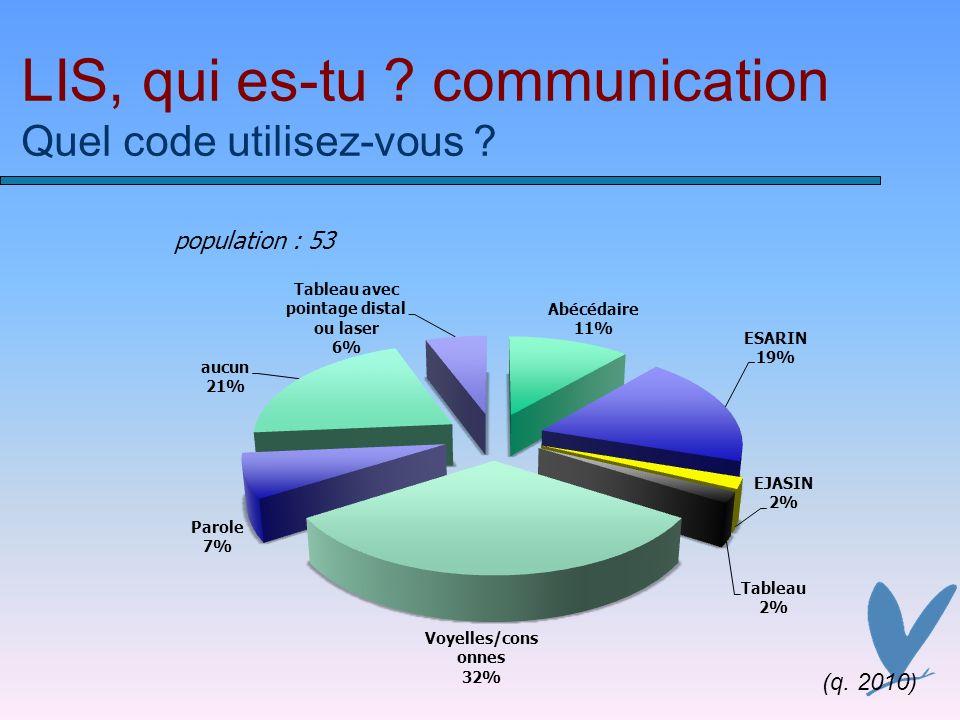 LIS, qui es-tu communication Quel code utilisez-vous