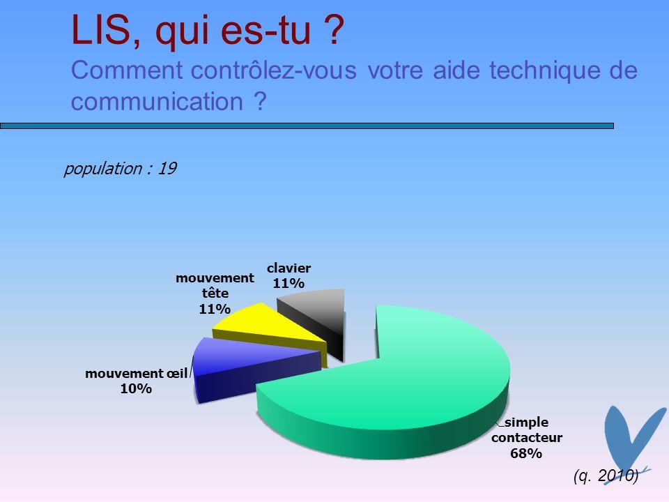 LIS, qui es-tu Comment contrôlez-vous votre aide technique de communication