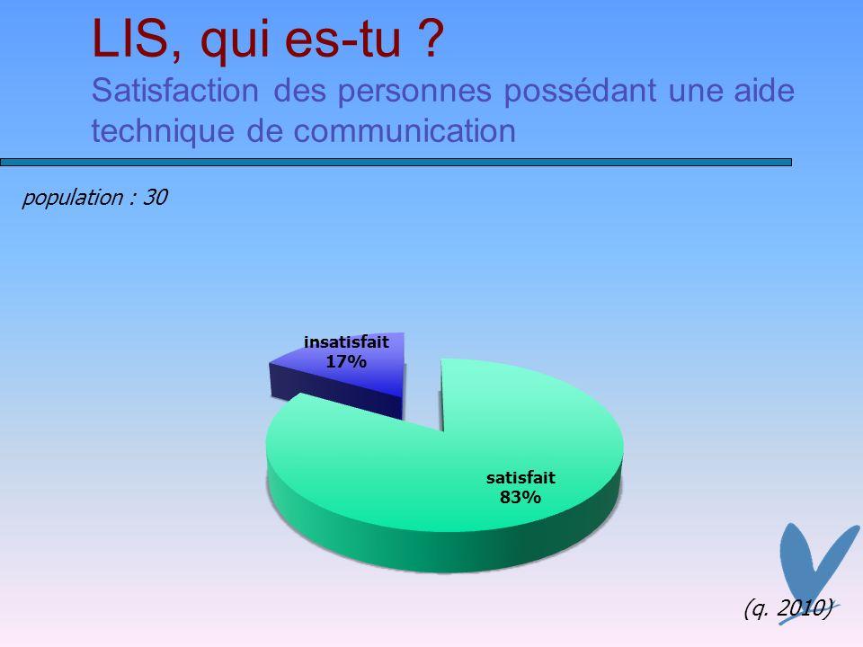 LIS, qui es-tu Satisfaction des personnes possédant une aide technique de communication