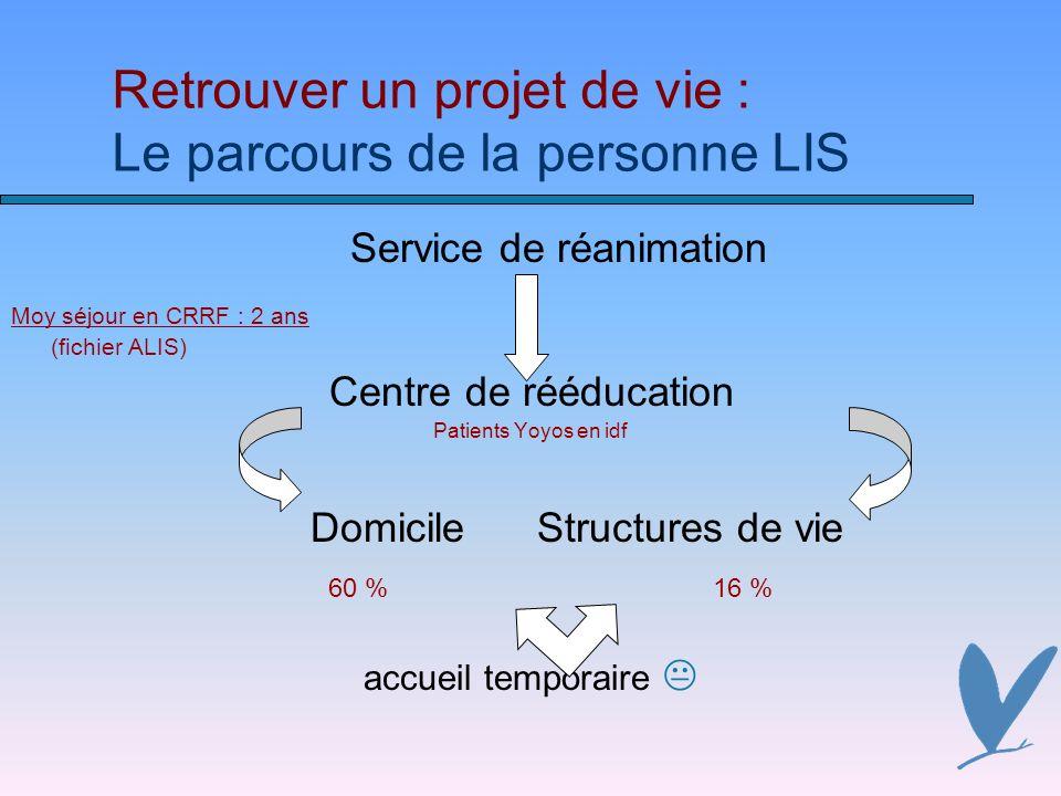 Retrouver un projet de vie : Le parcours de la personne LIS