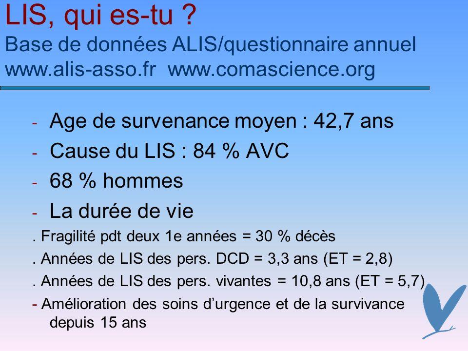 LIS, qui es-tu. Base de données ALIS/questionnaire annuel www