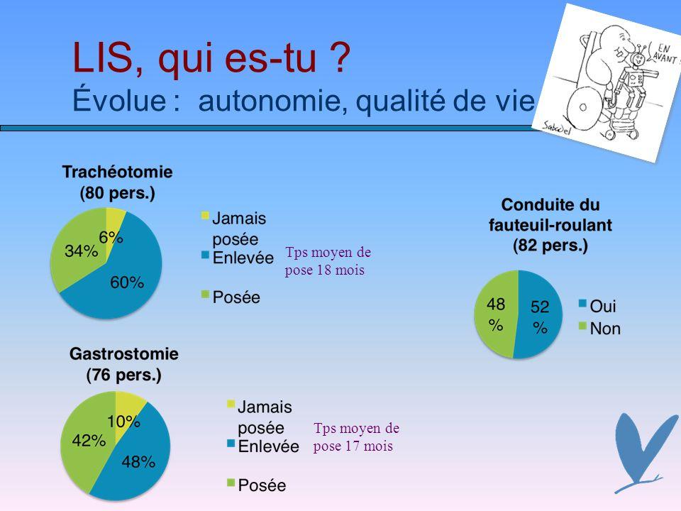 LIS, qui es-tu Évolue : autonomie, qualité de vie