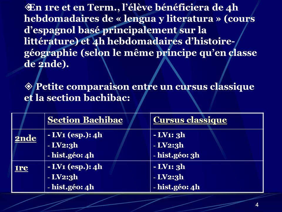 En 1re et en Term., l'élève bénéficiera de 4h hebdomadaires de « lengua y literatura » (cours d'espagnol basé principalement sur la littérature) et 4h hebdomadaires d'histoire-géographie (selon le même principe qu'en classe de 2nde).  Petite comparaison entre un cursus classique et la section bachibac: