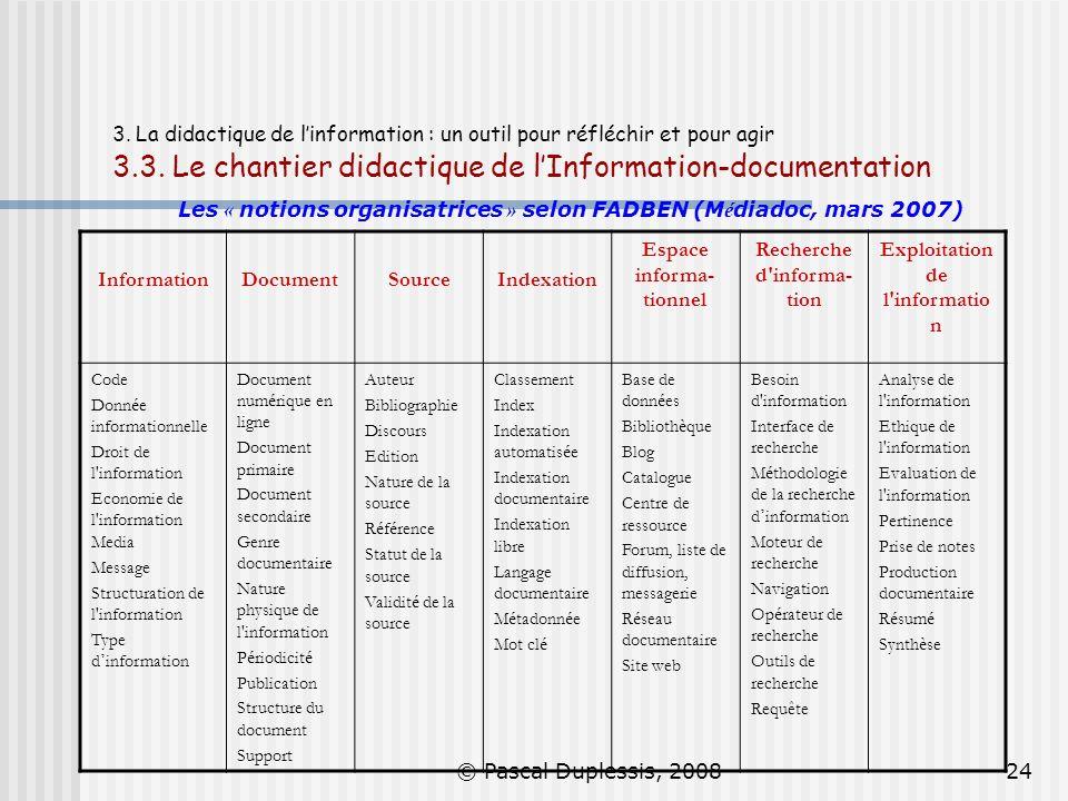 Les « notions organisatrices » selon FADBEN (Médiadoc, mars 2007)