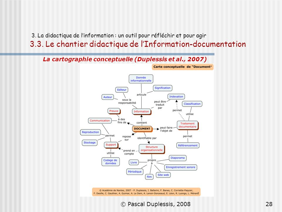 3. La didactique de l'information : un outil pour réfléchir et pour agir 3.3. Le chantier didactique de l'Information-documentation