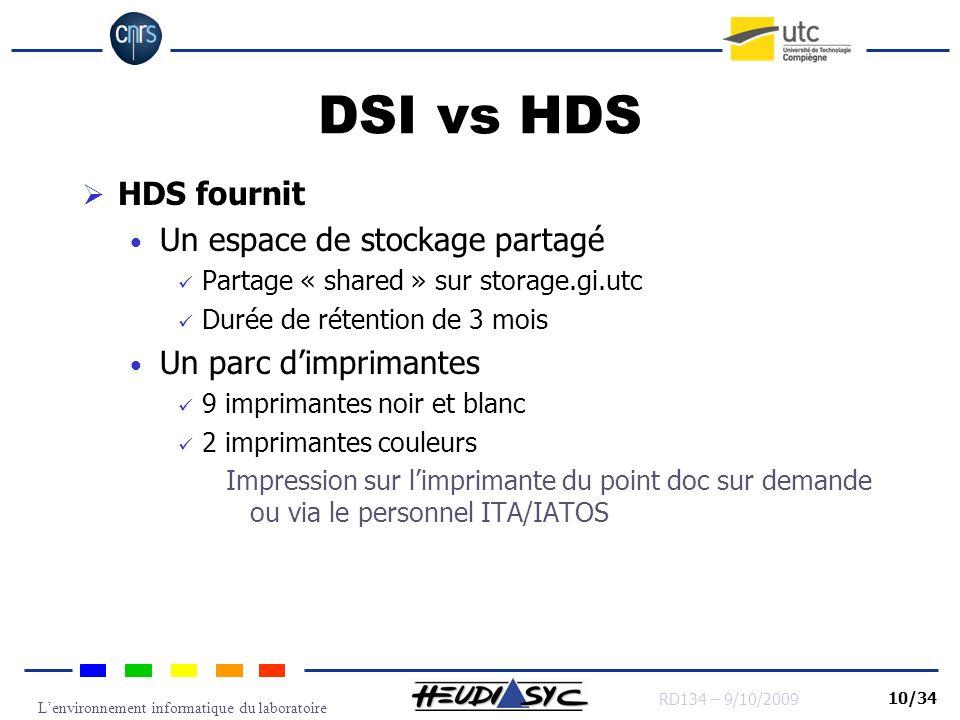 DSI vs HDS HDS fournit Un espace de stockage partagé
