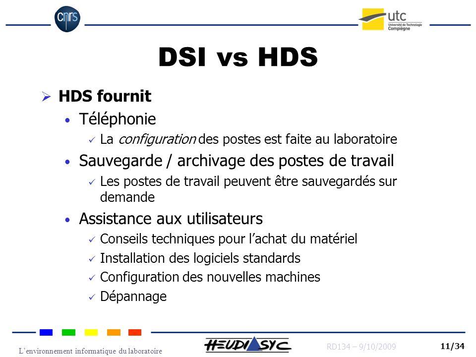 DSI vs HDS HDS fournit Téléphonie