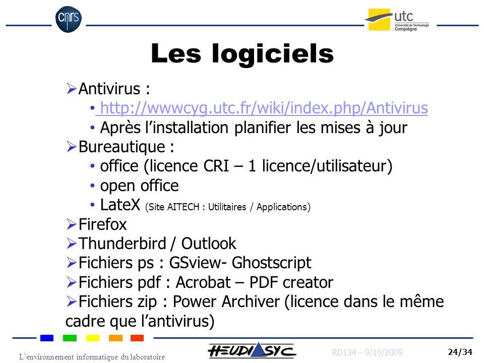 Les logiciels Antivirus :