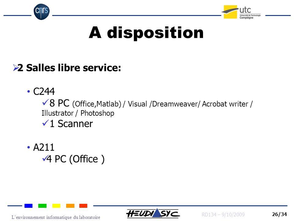 A disposition 2 Salles libre service: C244