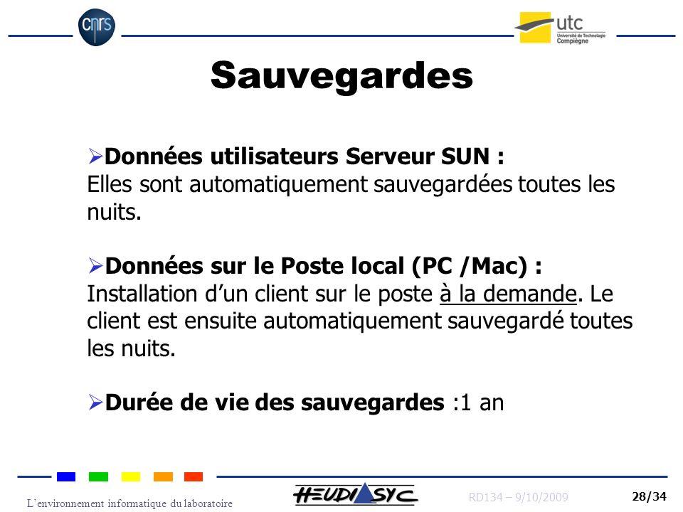 Sauvegardes Données utilisateurs Serveur SUN :