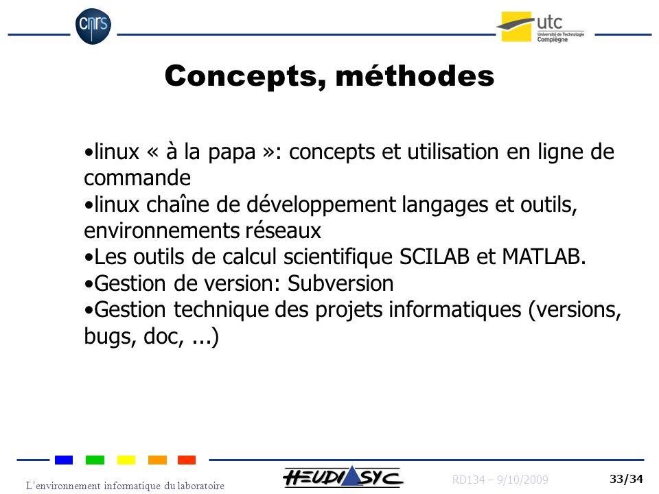 Concepts, méthodes linux « à la papa »: concepts et utilisation en ligne de commande.