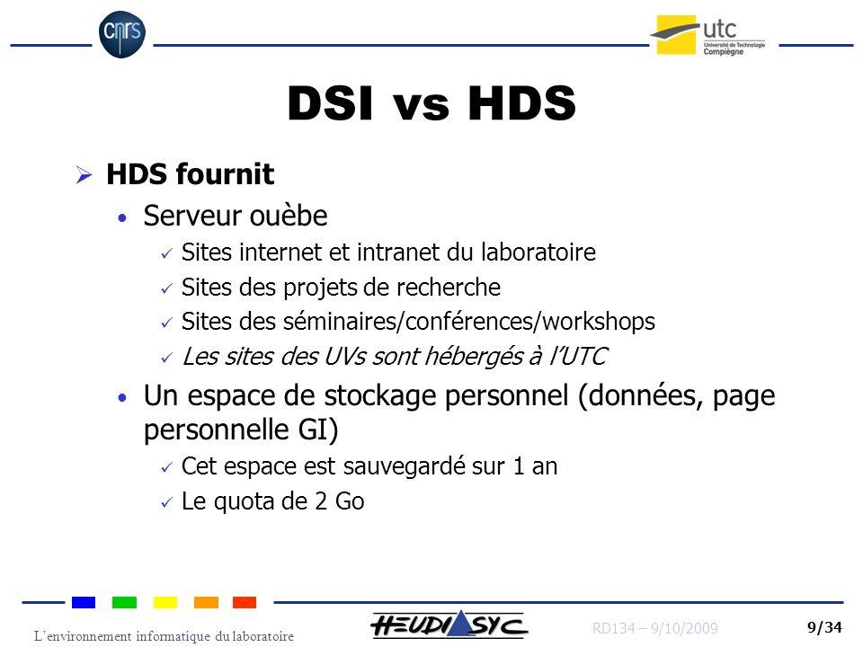 DSI vs HDS HDS fournit Serveur ouèbe