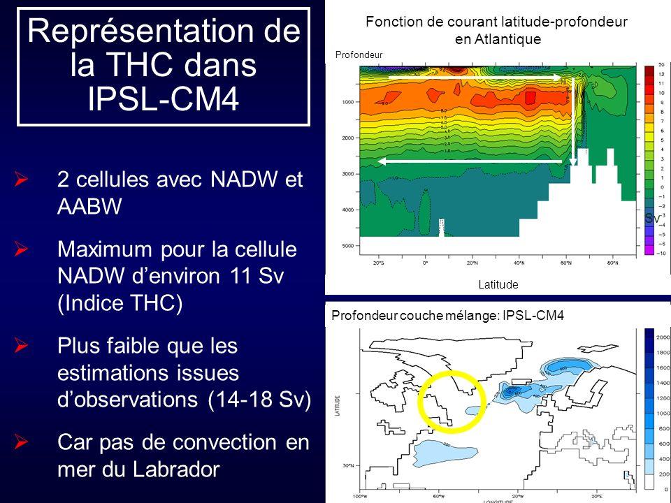 Représentation de la THC dans IPSL-CM4