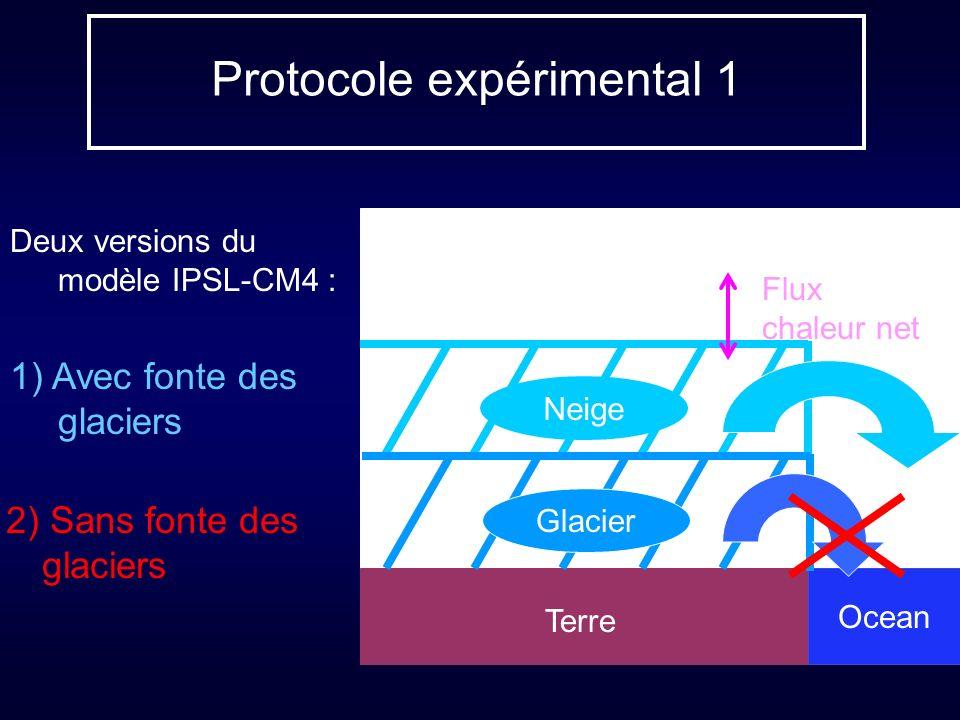 Protocole expérimental 1