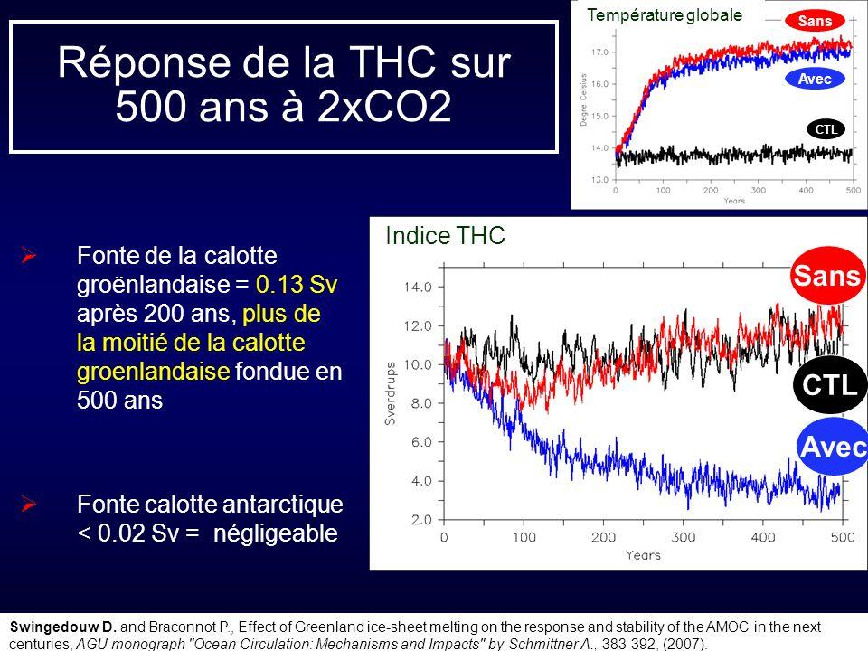 Réponse de la THC sur 500 ans à 2xCO2