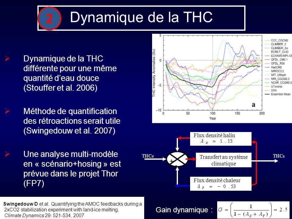 Sensitivity Dynamique de la THC. 2. Dynamique de la THC différente pour une même quantité d'eau douce (Stouffer et al. 2006)