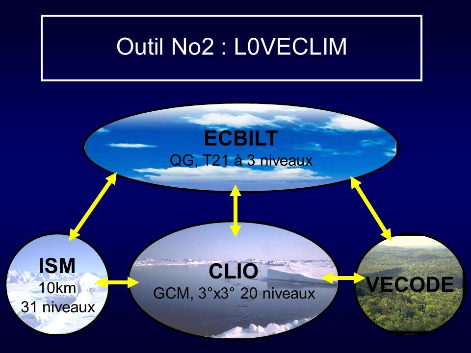 Outil No2 : L0VECLIM ECBILT CLIO ISM VECODE QG, T21 à 3 niveaux