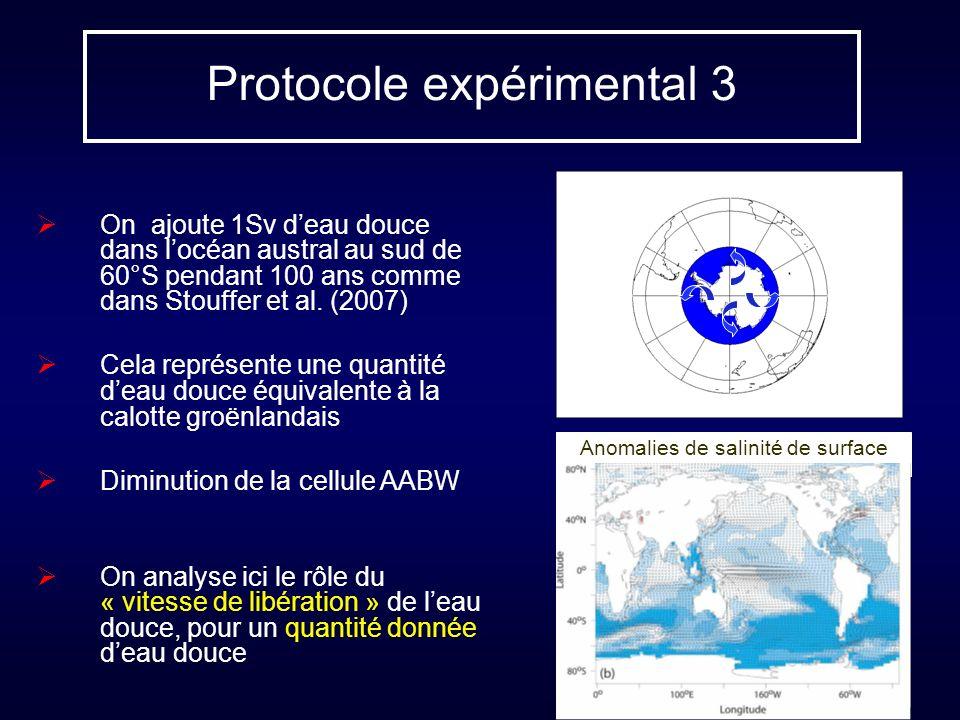 Protocole expérimental 3
